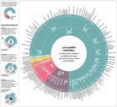 Infograficul cu pricina. FOTO: visualoop.com
